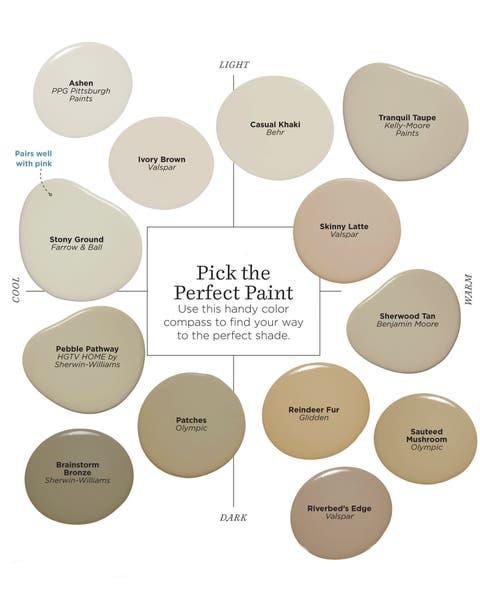 Brown, Text, Line, Khaki, Circle, Beige, Peach, Tan, Material property, Sphere,