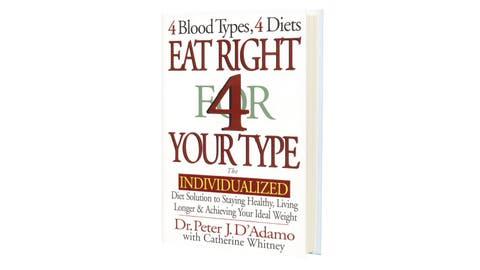 The Blood-Type Diet