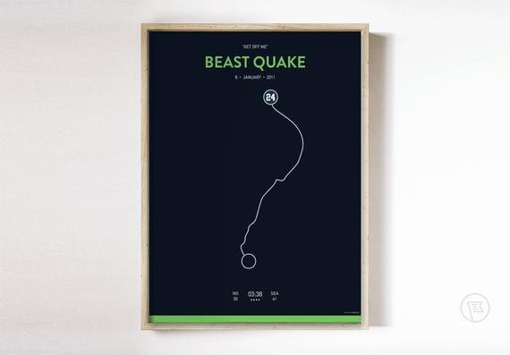 Beast Quake Poster